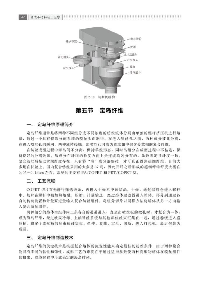 第二节合成革的特点及用途5