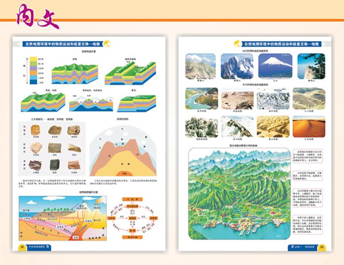 中学地理地图册-考图大全-北斗地图-/1709 谭木,山东省地图出版社