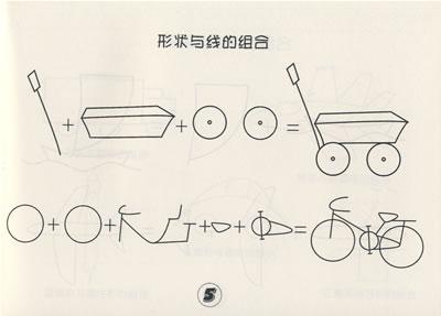 儿童简笔画创意大全交通工具