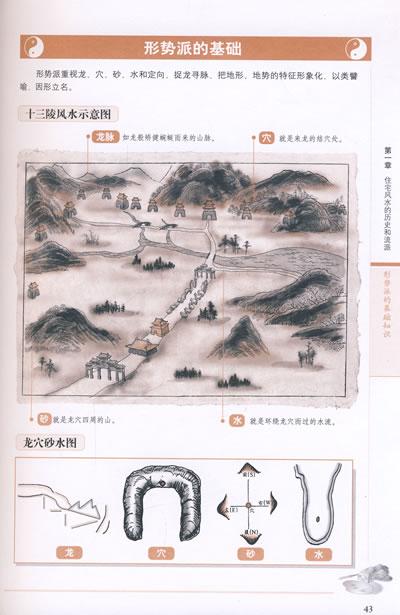 寻龙真决-中国干龙总览_三命七运