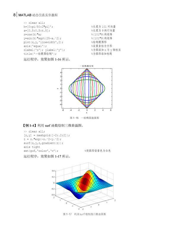 第1章 matlab simulink介绍 1.1 matlab简介 1.1.1 matlab概述 1.1.2 matlab的安装 1.1.3 matlab的工作界面 1.2 matlab功能演示 1.2.1 matlab在科学计算中演示 1.2.2 matlab在绘图中演示 1.2.3 matlab在信号中演示 1.2.4 matlab在控制中演示 1.2.5 matlab在小波中演示 1.3 程序结构 1.