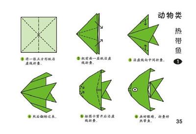 目  录 折纸符号 折纸符号图解 双正方形折法 单菱形折法 双菱形折法