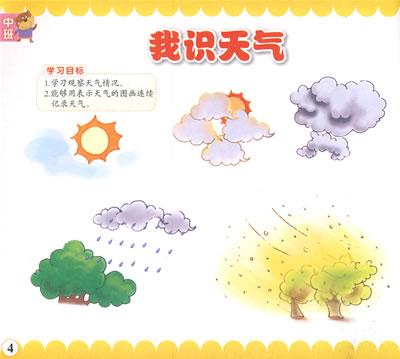 国宝大熊猫 镜子的功能 我识天气 漂浮的纸 神奇的磁铁 动物乐园